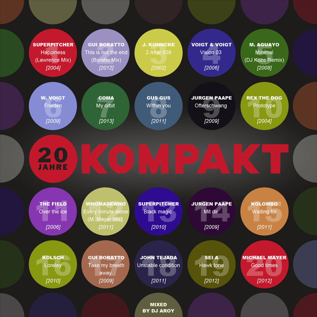 20 years of Kompakt - The best of (Mixed by Aroy)